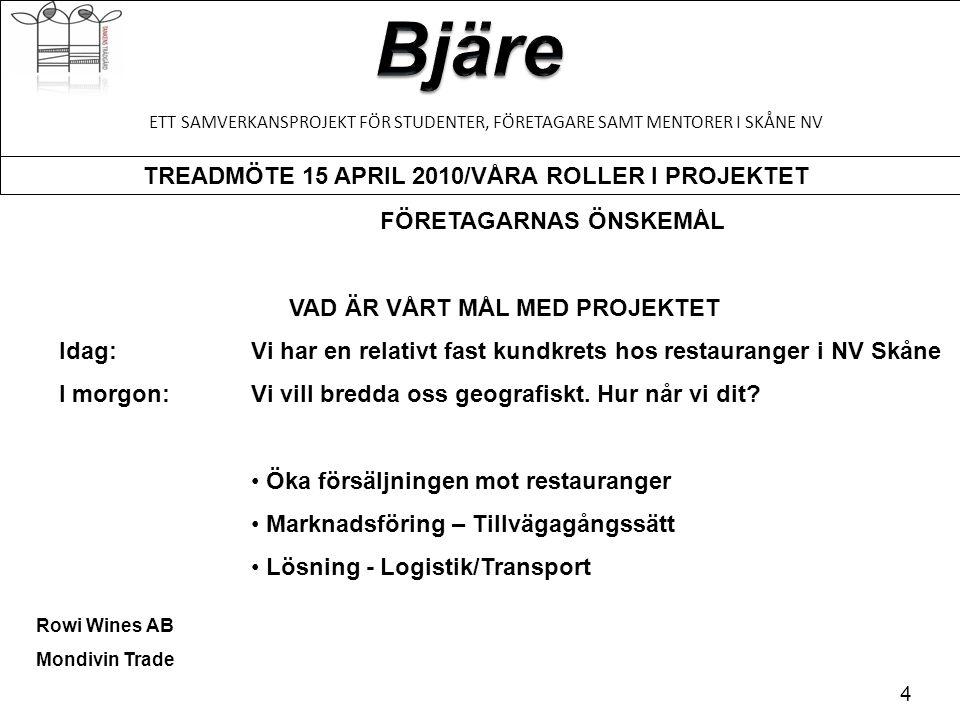 TREADMÖTE 15 APRIL 2010/VÅRA ROLLER I PROJEKTET 4 ETT SAMVERKANSPROJEKT FÖR STUDENTER, FÖRETAGARE SAMT MENTORER I SKÅNE NV FÖRETAGARNAS ÖNSKEMÅL VAD ÄR VÅRT MÅL MED PROJEKTET Idag:Vi har en relativt fast kundkrets hos restauranger i NV Skåne I morgon:Vi vill bredda oss geografiskt.
