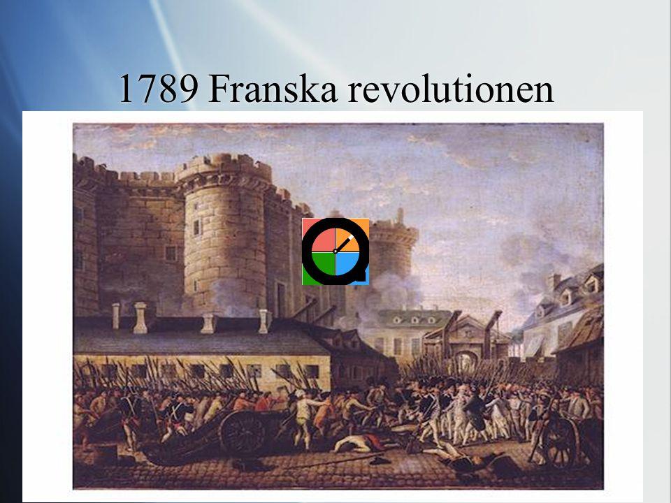  Konsekvenser USA föredöme för frihetsvänner Ett land utan kung, adel, statskyrka och stående arme Inspiration för den Franska revolutionen USA möjli
