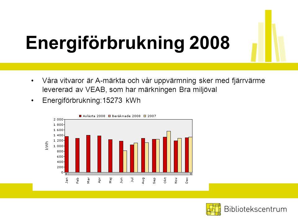Energiförbrukning 2008 Våra vitvaror är A-märkta och vår uppvärmning sker med fjärrvärme levererad av VEAB, som har märkningen Bra miljöval Energiförbrukning:15273 kWh