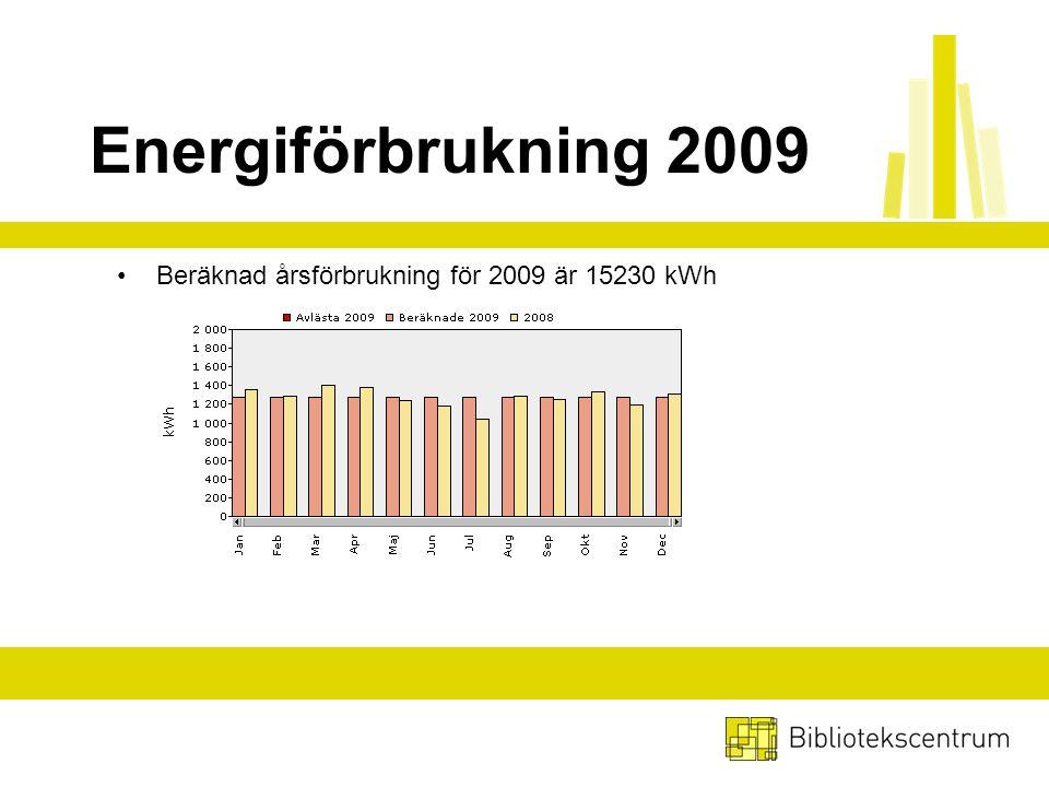 Energiförbrukning 2009 Beräknad årsförbrukning för 2009 är 15230 kWh