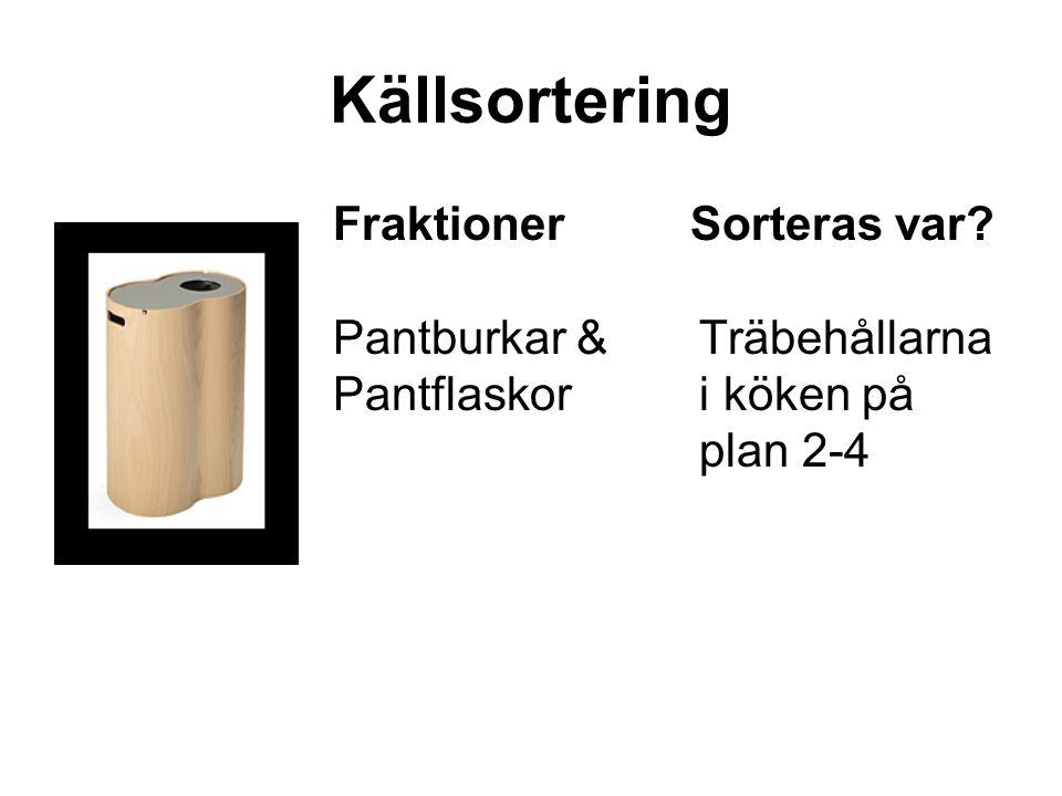 Källsortering Fraktioner Sorteras var Pantburkar & Träbehållarna Pantflaskor i köken på plan 2-4