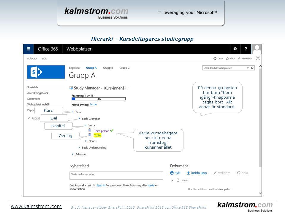 Hierarki – Kursdeltagares studiegrupp www.kalmstrom.com Kurs Del Kapitel Övning På denna gruppsida har bara Kom igång -knapparna tagits bort.