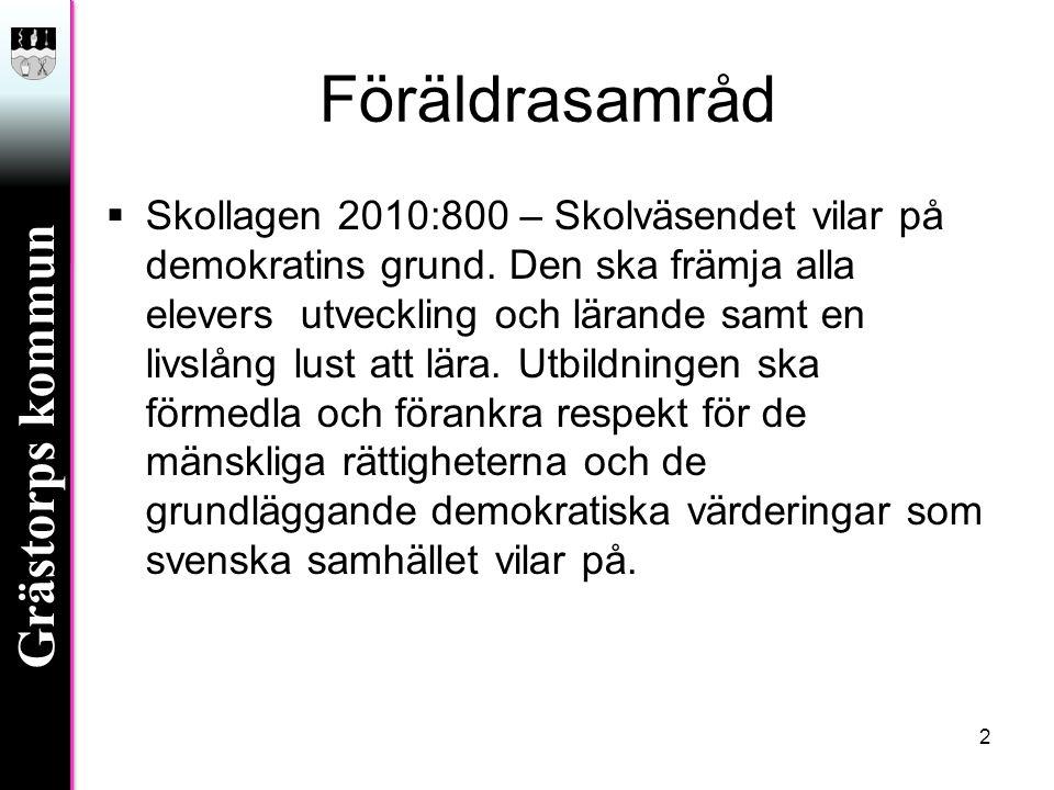 Grästorps kommun Föräldrasamråd  Skollagen 2010:800 – Skolväsendet vilar på demokratins grund. Den ska främja alla elevers utveckling och lärande sam