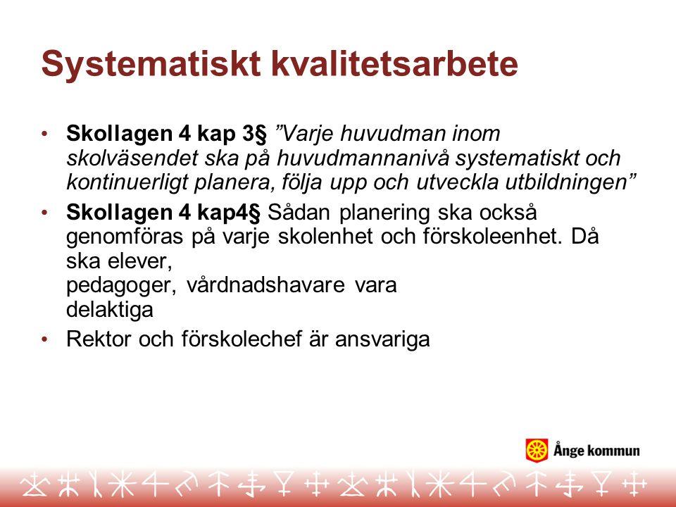 """Systematiskt kvalitetsarbete Skollagen 4 kap 3§ """"Varje huvudman inom skolväsendet ska på huvudmannanivå systematiskt och kontinuerligt planera, följa"""