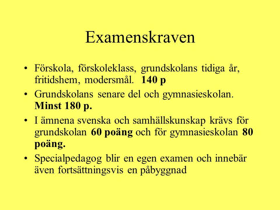 Examenskraven Förskola, förskoleklass, grundskolans tidiga år, fritidshem, modersmål.