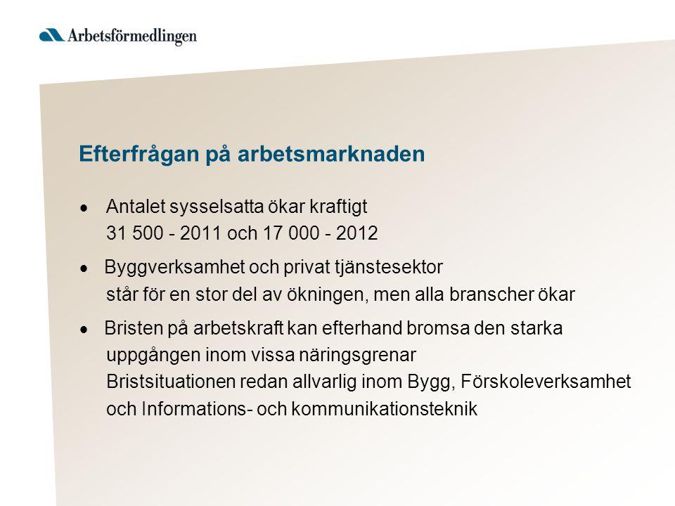Arbetslösa och programdeltagare Kv1 1992 – kv4 2012 Prognos kv2 2011 – kv4 2012