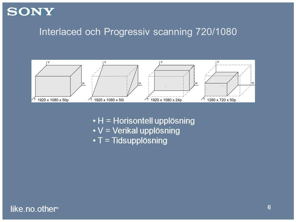 like.no.other ™ 6 Interlaced och Progressiv scanning 720/1080 H = Horisontell upplösning V = Verikal upplösning T = Tidsupplösning
