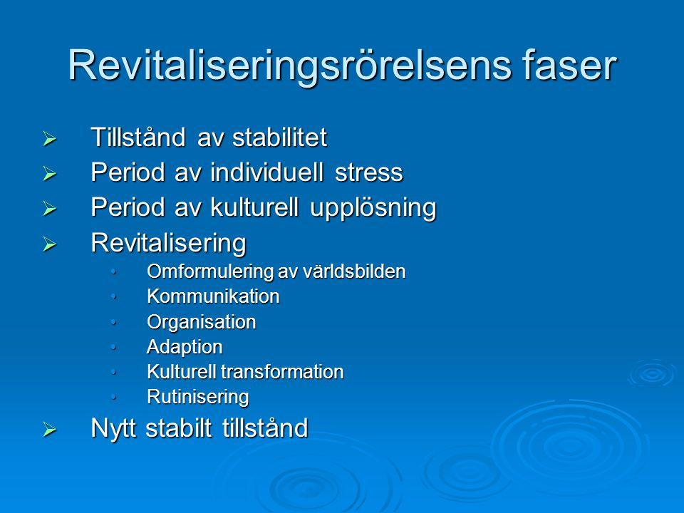 Revitaliseringsrörelsens faser  Tillstånd av stabilitet  Period av individuell stress  Period av kulturell upplösning  Revitalisering Omformulerin