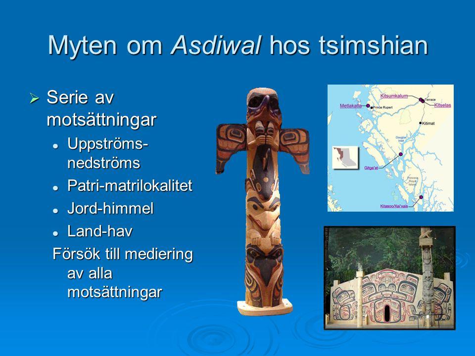 Myten om Asdiwal hos tsimshian  Serie av motsättningar Uppströms- nedströms Uppströms- nedströms Patri-matrilokalitet Patri-matrilokalitet Jord-himme