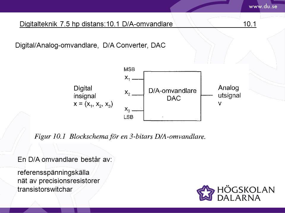 Digitalteknik 7.5 hp distans:10.1 D/A-omvandlare 10.1 Digital/Analog-omvandlare, D/A Converter, DAC En D/A omvandlare består av: referensspänningskäll