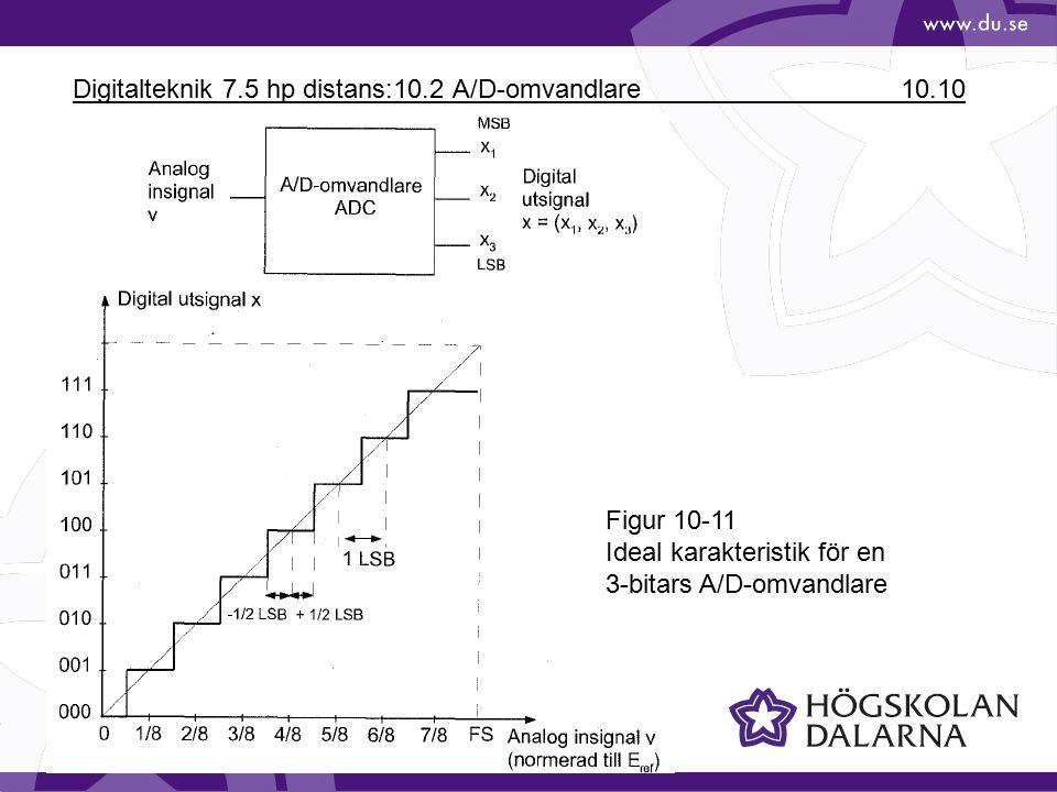Digitalteknik 7.5 hp distans:10.2 A/D-omvandlare 10.10 Figur 10-11 Ideal karakteristik för en 3-bitars A/D-omvandlare