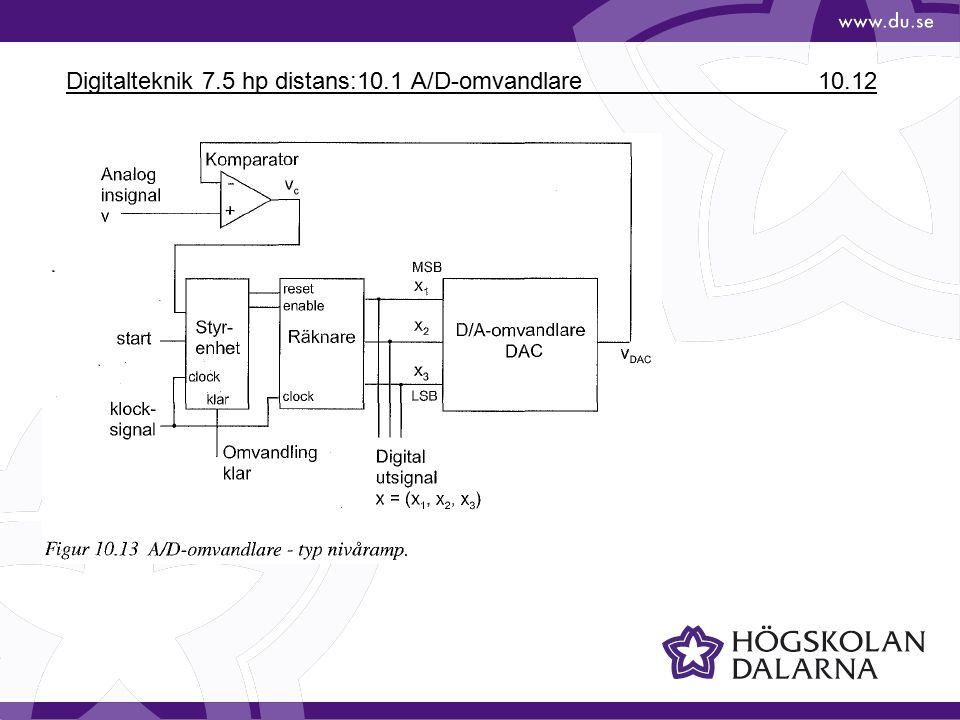 Digitalteknik 7.5 hp distans:10.1 A/D-omvandlare 10.12