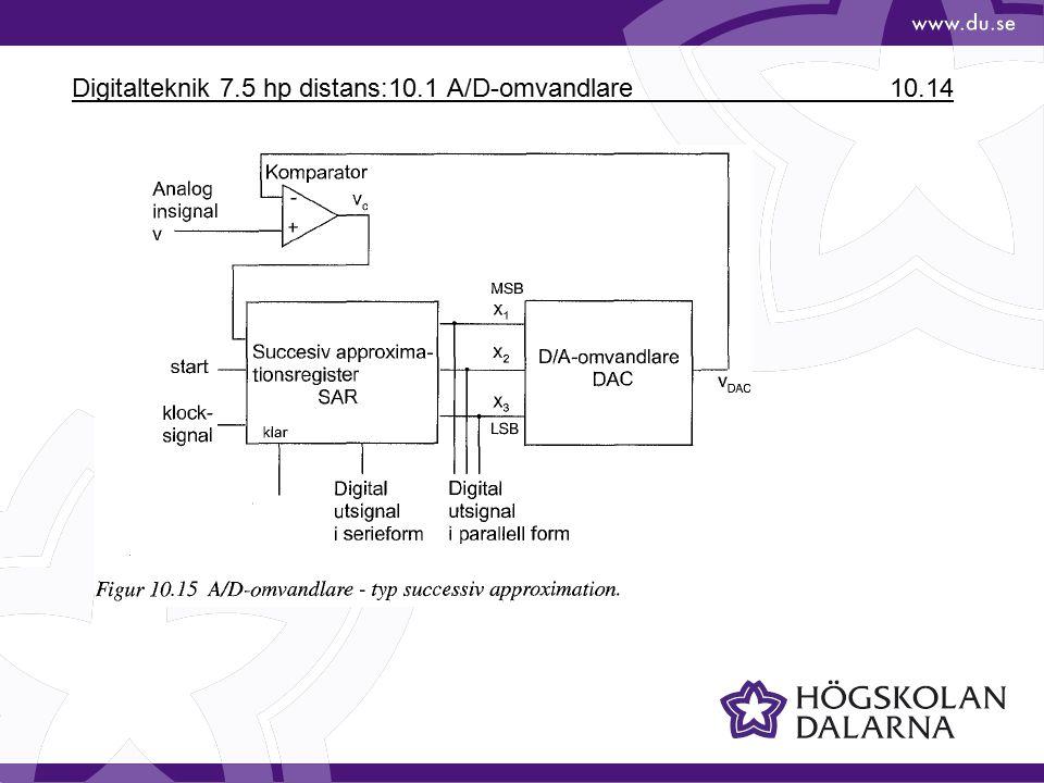 Digitalteknik 7.5 hp distans:10.1 A/D-omvandlare 10.14