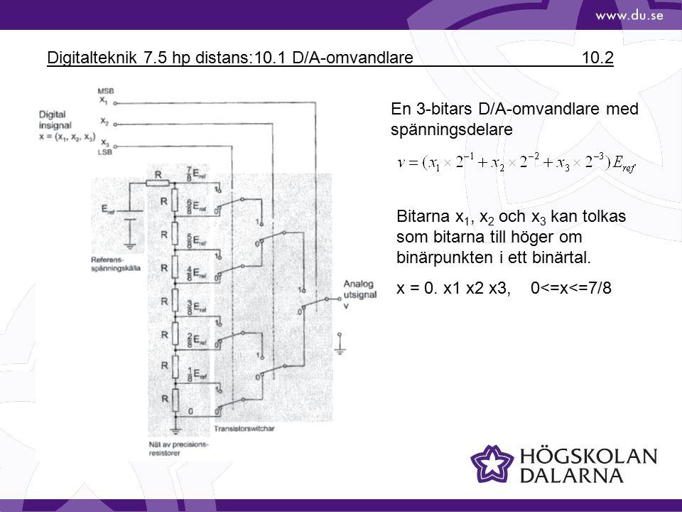 Digitalteknik 7.5 hp distans:10.1 D/A-omvandlare 10.3 Figur10.3 Ideal karakteristik för en 3-bitars D/A-omvandlare x3 x2 x1 v (Volt) 0 0 0 0.000 0 0 1 0.625 0 1 0 1.250 0 1 1 1.875 1 0 0 2.500 1 0 1 3.125 1 1 0 3.750 1 1 1 4.375 Med E ref = 5 Volt erhålles FS = Eref – 1 LSB
