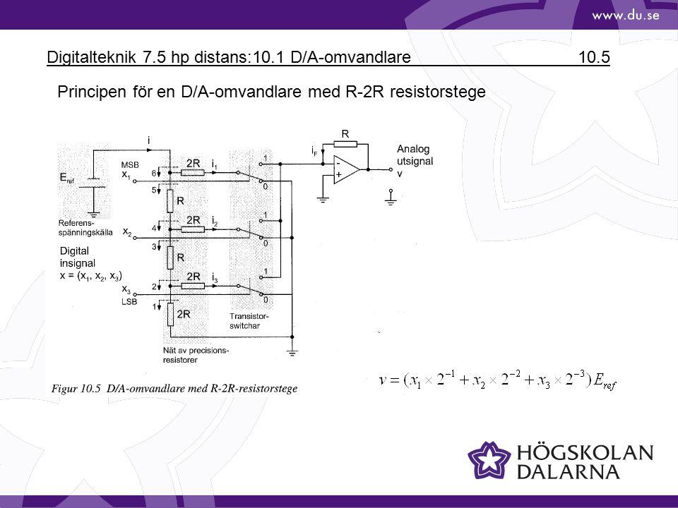 Digitalteknik 7.5 hp distans:10.1 D/A-omvandlare 10.5 Principen för en D/A-omvandlare med R-2R resistorstege