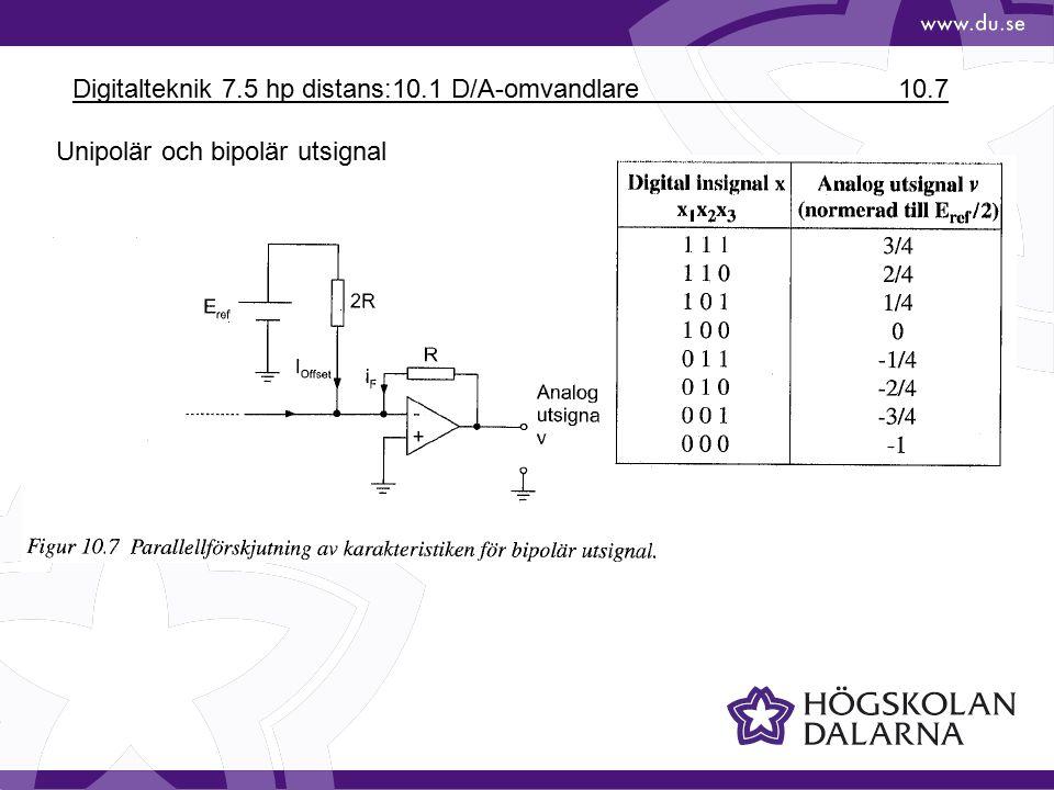 Digitalteknik 7.5 hp distans:10.1 D/A-omvandlare 10.7 Unipolär och bipolär utsignal