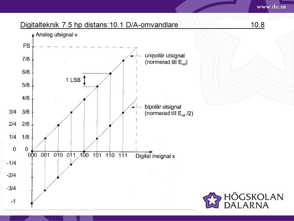 Digitalteknik 7.5 hp distans:10.1 D/A-omvandlare 10.9 D/A-omvandling genom pulsbreddmodulering, PWM (Pulse Width Modulation) x = 51 ger v = 51/255*5 = 1.00 Volt x = 102 ger v = 2.00 Volt