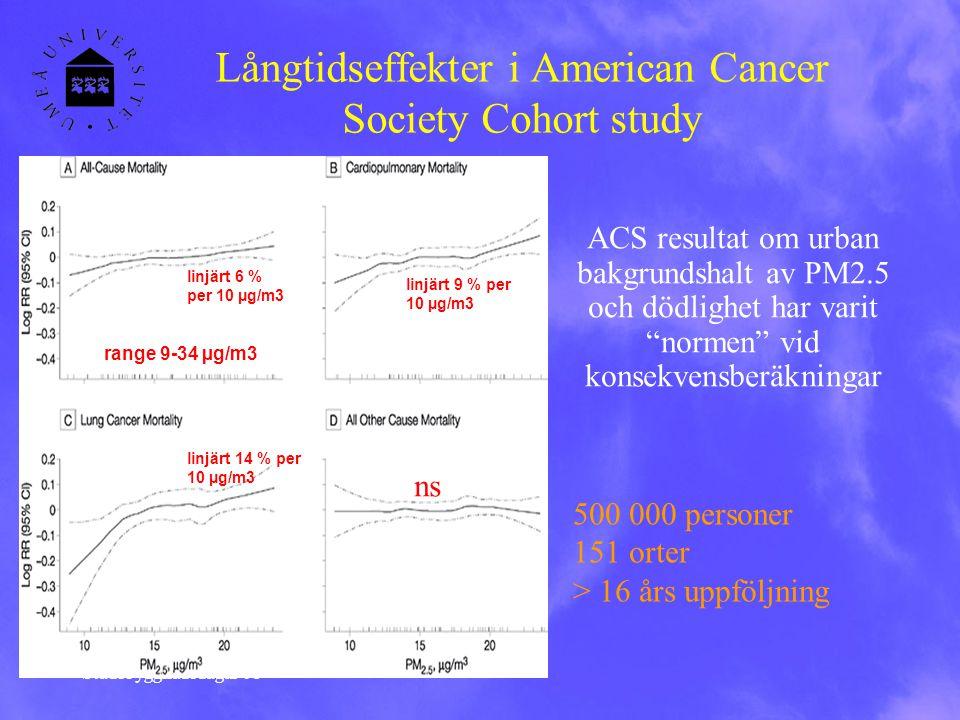 """Stadsbyggnadsdagar 08 Långtidseffekter i American Cancer Society Cohort study ACS resultat om urban bakgrundshalt av PM2.5 och dödlighet har varit """"no"""