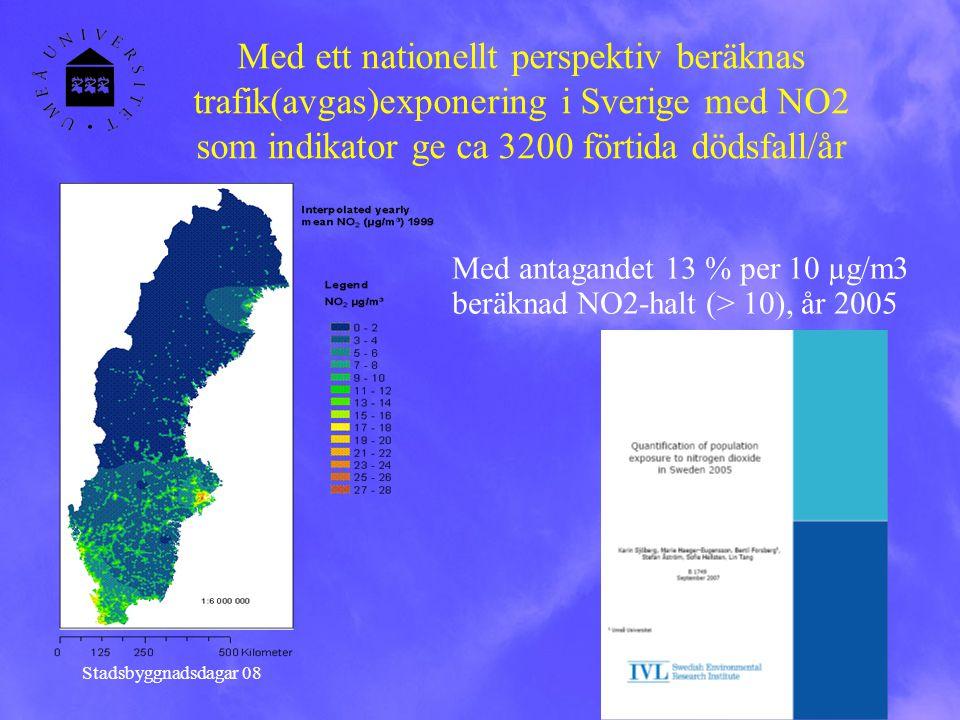 Stadsbyggnadsdagar 08 Med ett nationellt perspektiv beräknas trafik(avgas)exponering i Sverige med NO2 som indikator ge ca 3200 förtida dödsfall/år Me