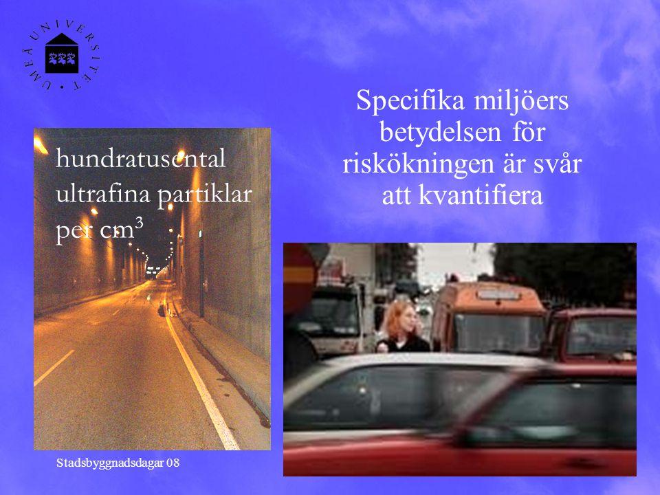 Stadsbyggnadsdagar 08 Specifika miljöers betydelsen för riskökningen är svår att kvantifiera hundratusental ultrafina partiklar per cm 3