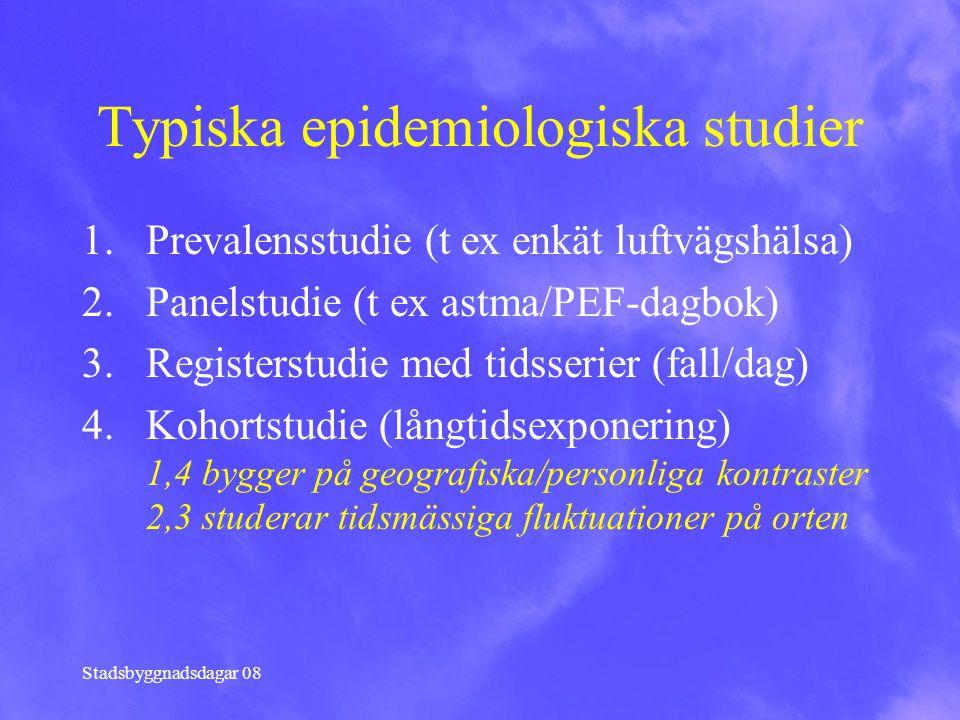 Stadsbyggnadsdagar 08 Typiska epidemiologiska studier 1.Prevalensstudie (t ex enkät luftvägshälsa) 2.Panelstudie (t ex astma/PEF-dagbok) 3.Registerstu