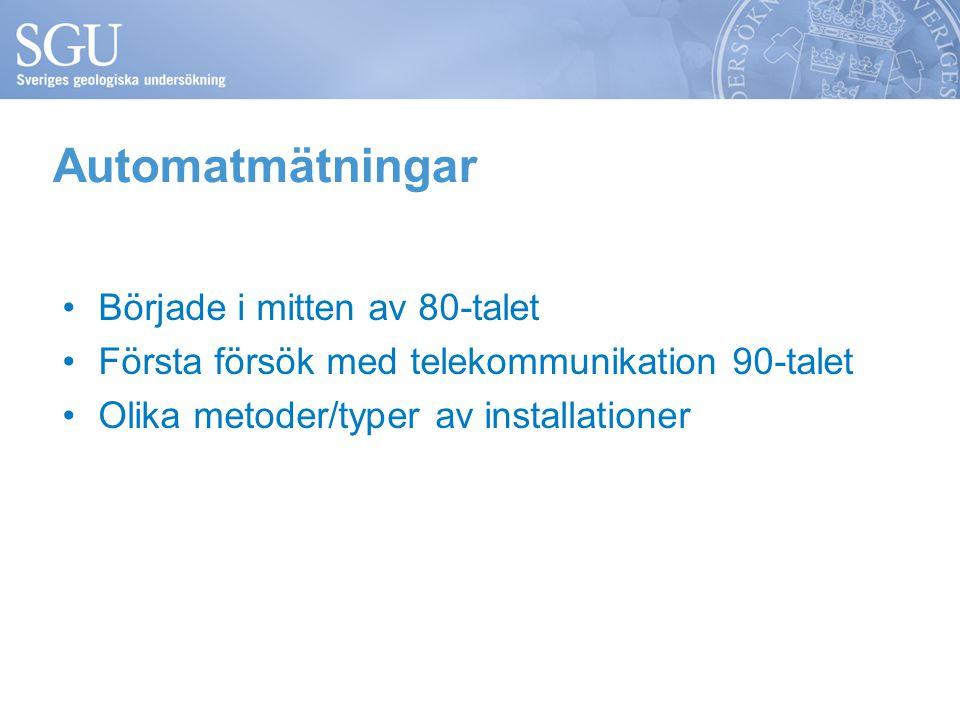 Mätning med logger inom SGU:s verksamhet Karteringsverksamhet Få bättre kunskap om magasinet Grundvattennätet
