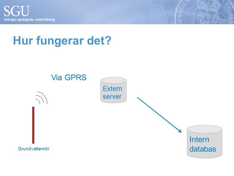 Hur fungerar det? Extern server Intern databas Via GPRS Grundvattenrör