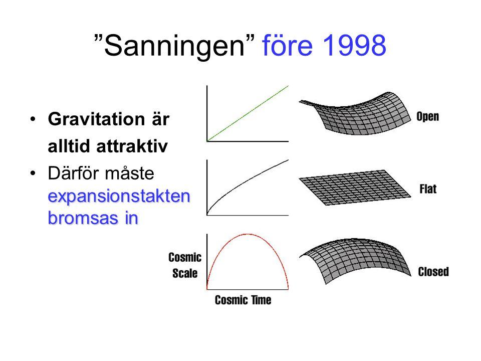 """""""Sanningen"""" före 1998 Gravitation är alltid attraktiv expansionstakten bromsas inDärför måste expansionstakten bromsas in"""