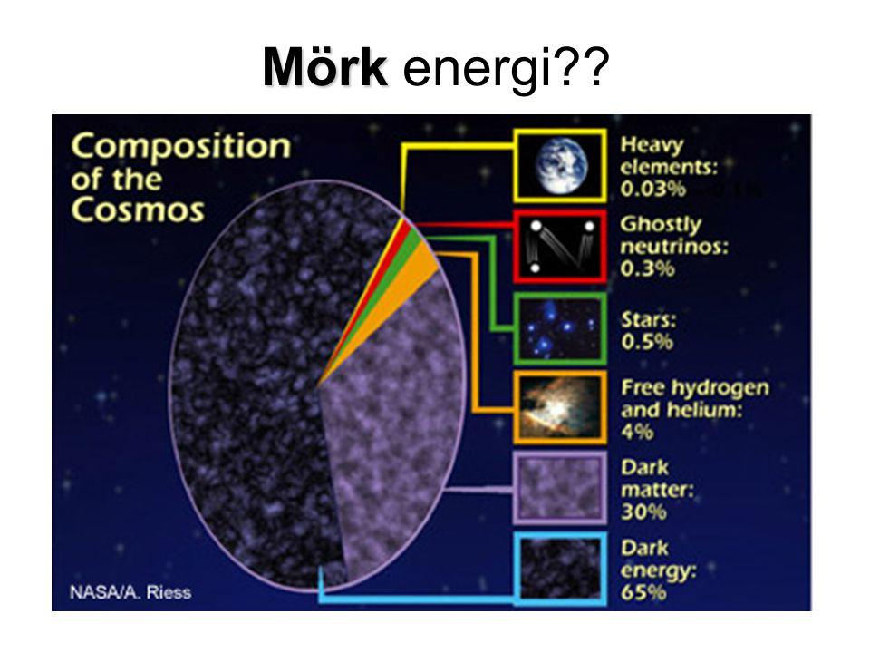 Mörk Mörk energi??