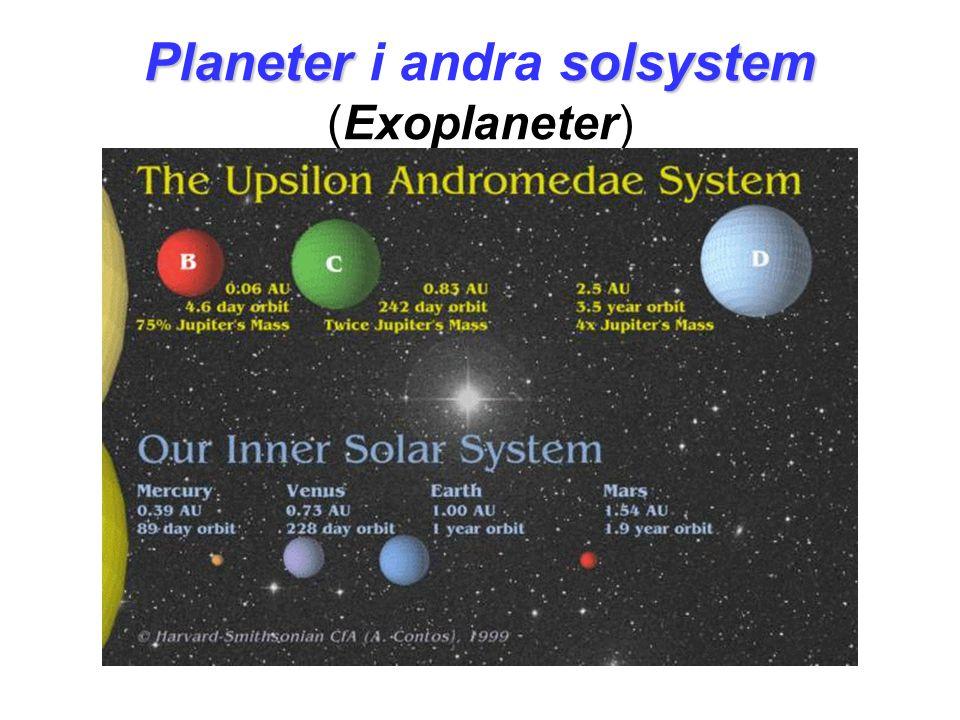 Planetersolsystem Planeter i andra solsystem (Exoplaneter)