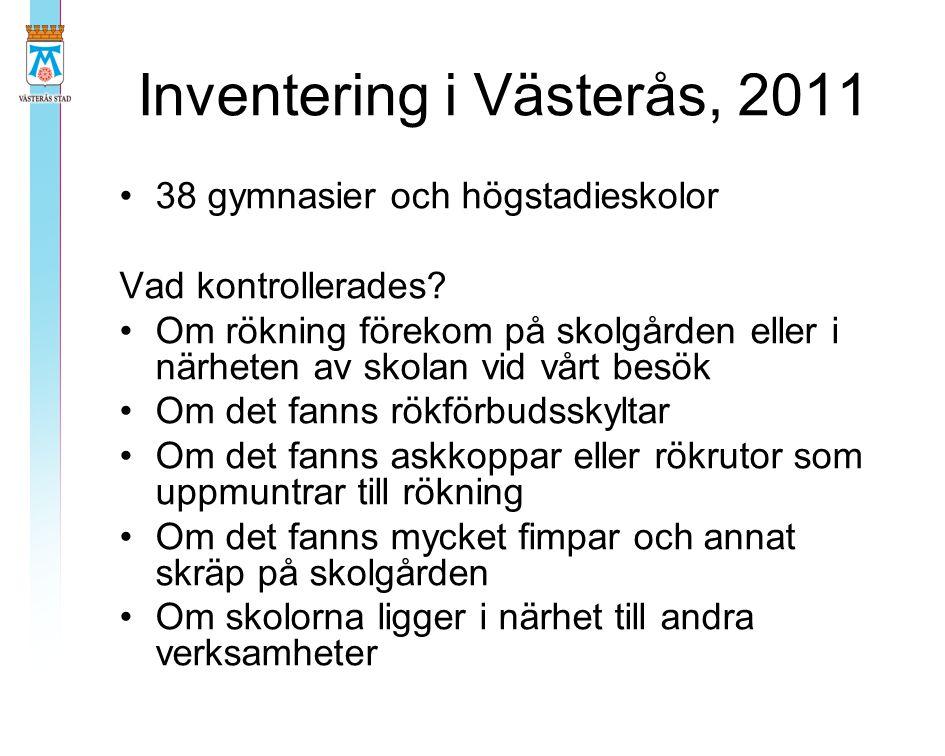 Inventering i Västerås, 2011 38 gymnasier och högstadieskolor Vad kontrollerades? Om rökning förekom på skolgården eller i närheten av skolan vid vårt