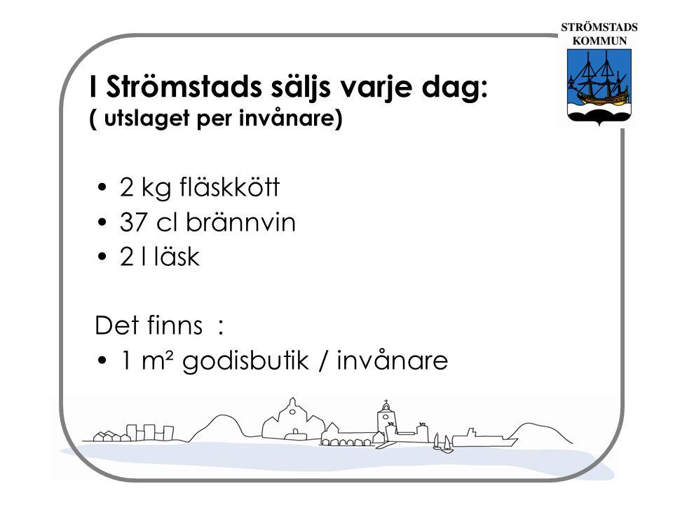 I Strömstads säljs varje dag: ( utslaget per invånare) 2 kg fläskkött 37 cl brännvin 2 l läsk Det finns : 1 m² godisbutik / invånare