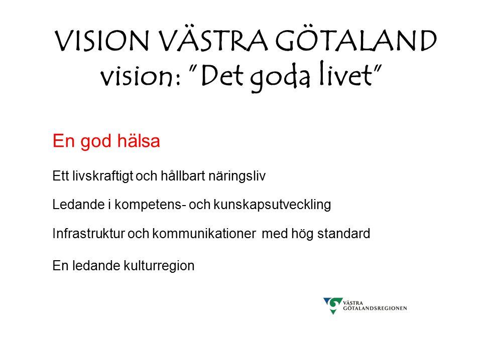 VISION VÄSTRA GÖTALAND vision: Det goda livet En god hälsa Ett livskraftigt och hållbart näringsliv Ledande i kompetens- och kunskapsutveckling Infrastruktur och kommunikationer med hög standard En ledande kulturregion