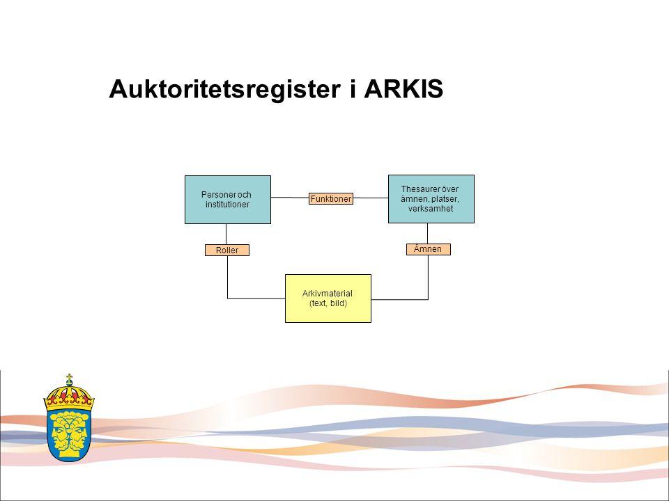 Auktoritetsregister i ARKIS Roller Personer och institutioner Thesaurer över ämnen, platser, verksamhet Funktioner Ämnen Arkivmaterial (text, bild)
