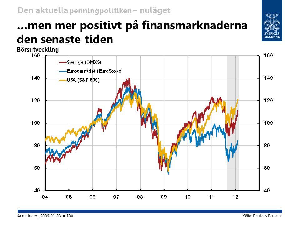 …men mer positivt på finansmarknaderna den senaste tiden Börsutveckling Anm.