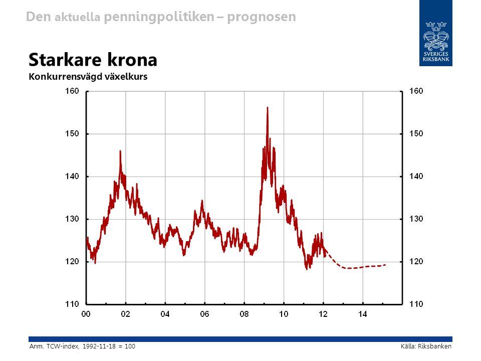 Starkare krona Konkurrensvägd växelkurs Den aktuella penningpolitiken – prognosen Anm.