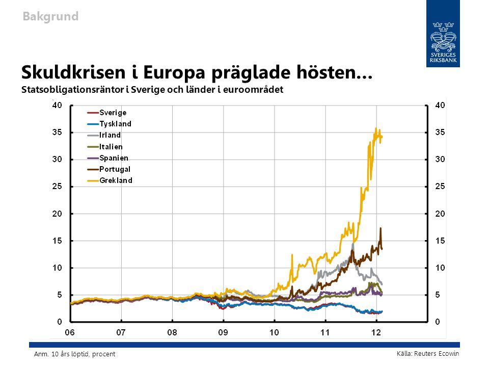 Skuldkrisen i Europa präglade hösten… Statsobligationsräntor i Sverige och länder i euroområdet Bakgrund Anm.