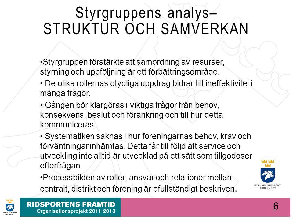 7 Styrgruppens frågor- FINANS Varför är ingen omvärlds- och marknadsanalys genomförd.