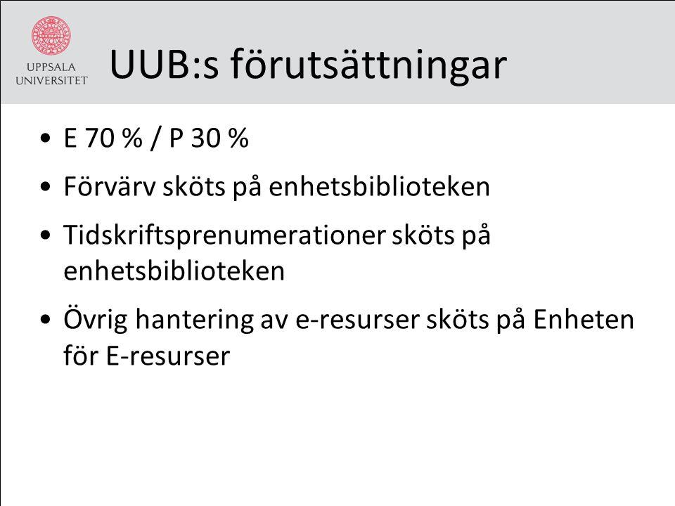 UUB:s förutsättningar E 70 % / P 30 % Förvärv sköts på enhetsbiblioteken Tidskriftsprenumerationer sköts på enhetsbiblioteken Övrig hantering av e-res