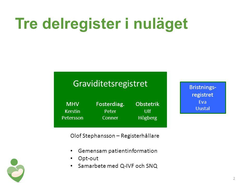 Tre delregister i nuläget Graviditetsregistret MHV Kerstin Petersson Fosterdiag.