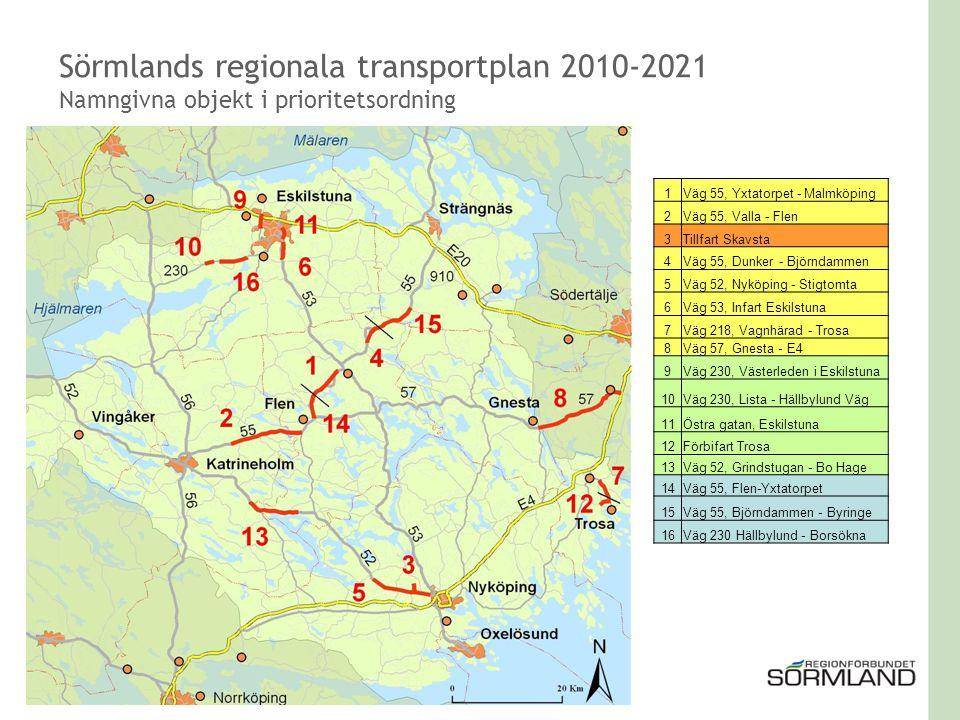 Åtgärdsgrupper Kollektivtrafik Kollektivtrafikens nivå 1, regionala nätet Kommunala nätet och dess anläggningar, medfinans Effektivisering av transportsystemet Gång- och cykelåtgärder inkl turistcykelstråk, delvis medfinans Sidoområdesåtgärder för ökad trafiksäkerhet och hastighetsöversyn Korsningar, övrig trafiksäkerhet och buller, kommunala nätet, medfinans Enskilda vägar Marknadsanpassning och utvecklingsåtgärder Utredningar Nu oförutsedda etableringar eller dylikt, medfinans