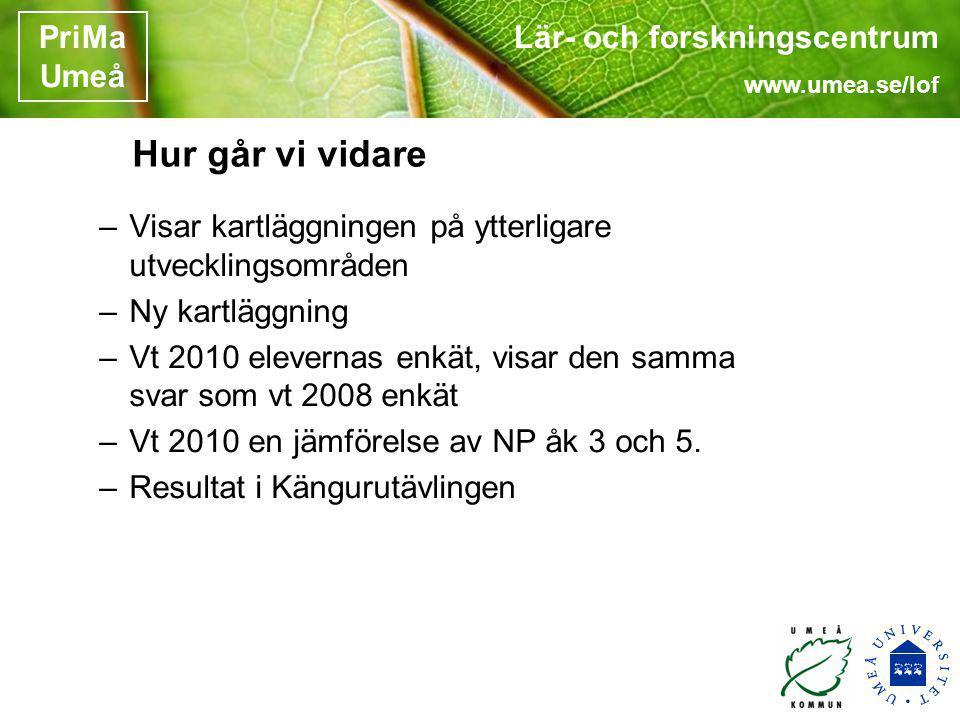 Lär- och forskningscentrum www.umea.se/lof PriMa Umeå –Visar kartläggningen på ytterligare utvecklingsområden –Ny kartläggning –Vt 2010 elevernas enkät, visar den samma svar som vt 2008 enkät –Vt 2010 en jämförelse av NP åk 3 och 5.