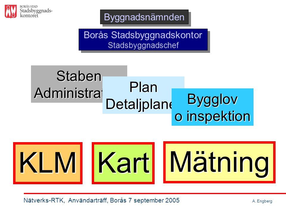 600 - 700 punkter/tim Nätverks-RTK, Användarträff, Borås 7 september 2005 A. Engberg