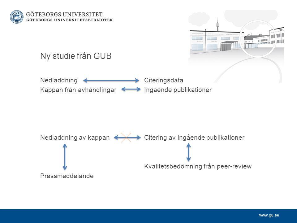 www.gu.se Ny studie från GUB Nedladdning Citeringsdata Kappan från avhandlingar Ingående publikationer Nedladdning av kappanCitering av ingående publikationer Kvalitetsbedömning från peer-review Pressmeddelande