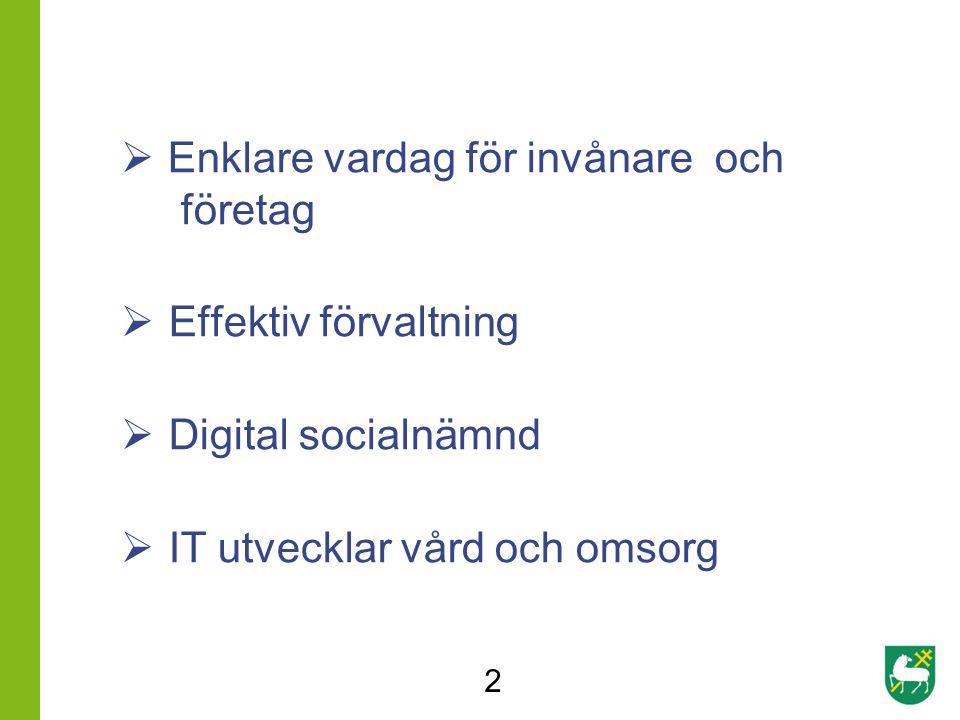  Enklare vardag för invånare och företag  Effektiv förvaltning  Digital socialnämnd  IT utvecklar vård och omsorg 2