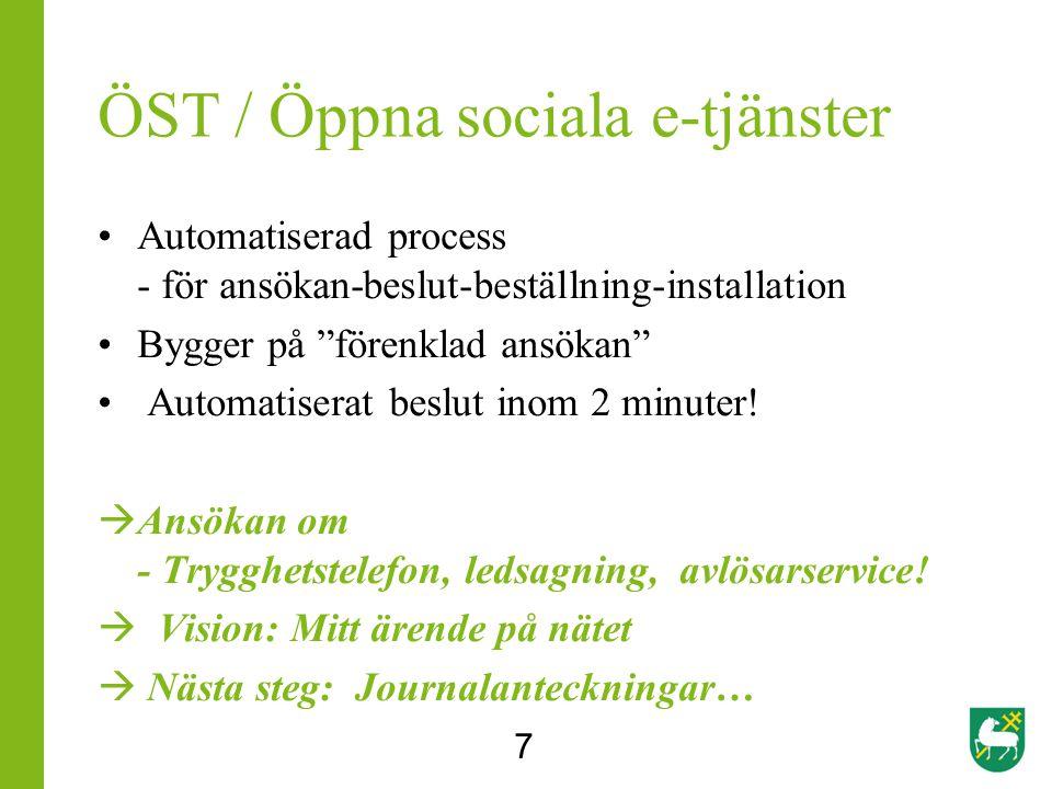 ÖST / Öppna sociala e-tjänster Automatiserad process - för ansökan-beslut-beställning-installation Bygger på förenklad ansökan Automatiserat beslut inom 2 minuter.