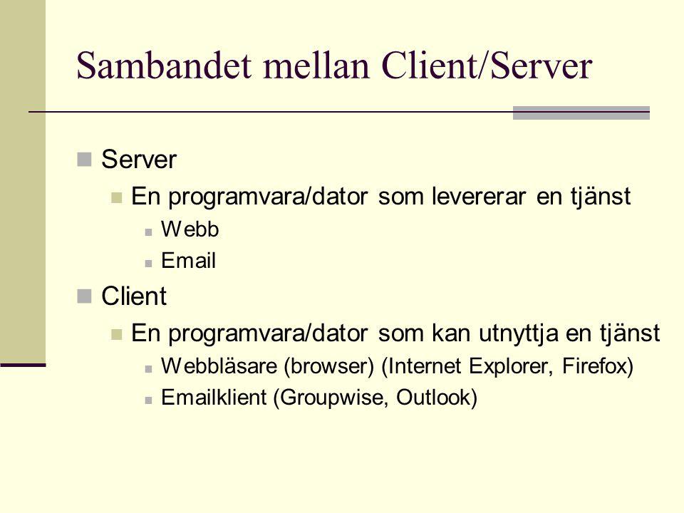 Sambandet mellan Client/Server Olika typer av servrar Webb-server – HTML-sidor Mail-server – Mail med attachment Telnet-server – För att arbeta på annan dator DNS-server – Omvandlar URL till IP-adress FTP-server – Upp- och nedladdning av filer DHCP-server – Konfigurerar hostar