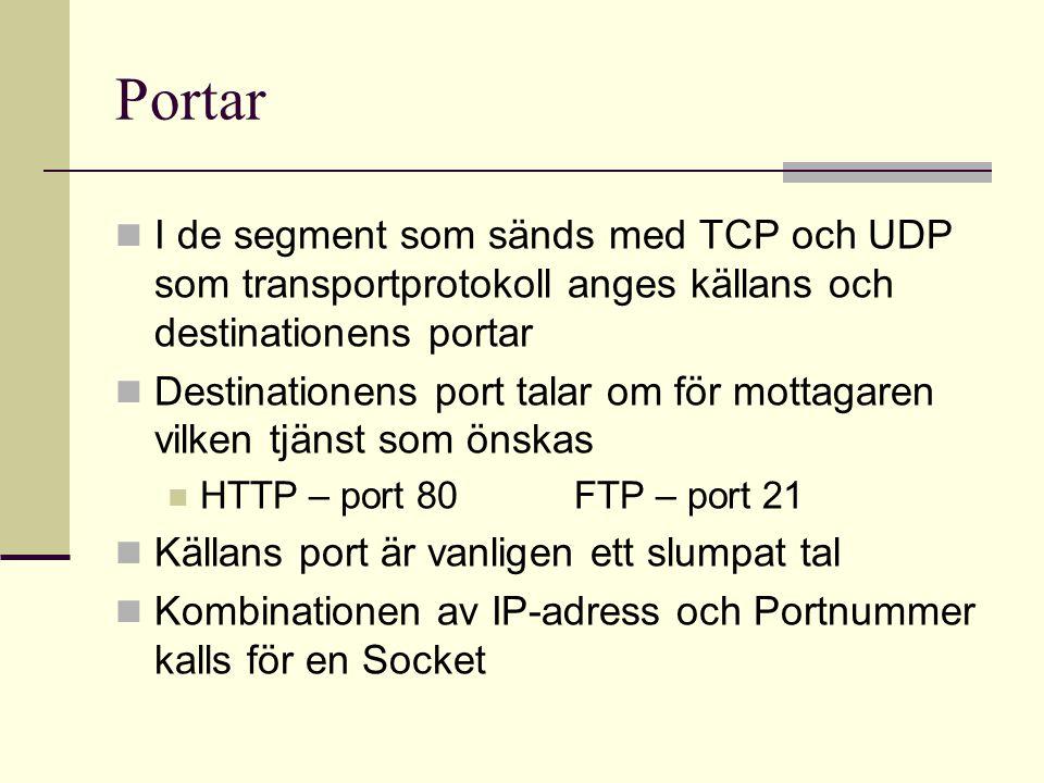 Portar I de segment som sänds med TCP och UDP som transportprotokoll anges källans och destinationens portar Destinationens port talar om för mottagar