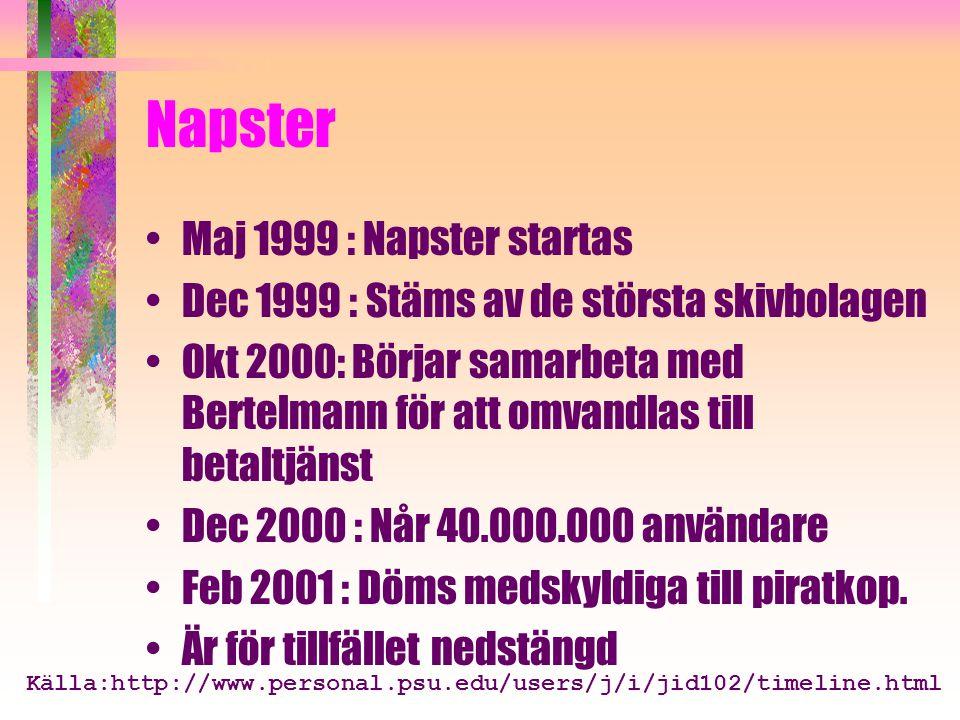 Napster Maj 1999 : Napster startas Dec 1999 : Stäms av de största skivbolagen Okt 2000: Börjar samarbeta med Bertelmann för att omvandlas till betaltjänst Dec 2000 : Når 40.000.000 användare Feb 2001 : Döms medskyldiga till piratkop.
