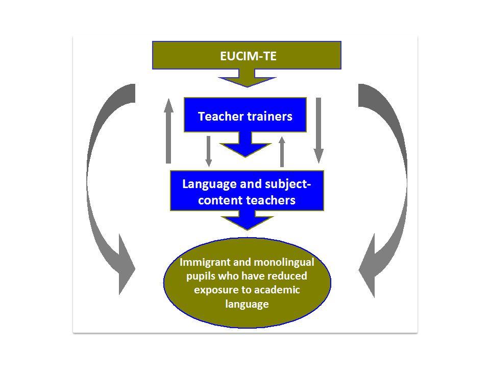 Projektets gång Skapande av Teacher Education Partnerships (TEP:ar) Inventering av behoven, omvärldsanalys Needs analysis Gemensam europeisk kursplan European Core Curriculum and Manual (ECC) Nationella varianter av ECC Spridning av kursplanen och av tankarna bakom kursplanen Dagens seminarium är del av vårt arbete att förmedla tankarna bakom ECC till ansvariga i kommuner och skolor.